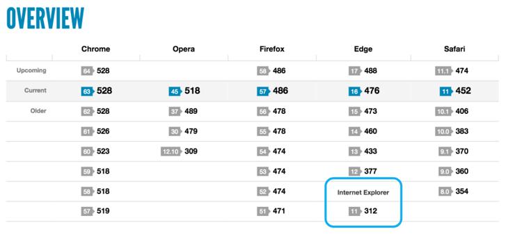 html5-navigateurs-comparatif.png